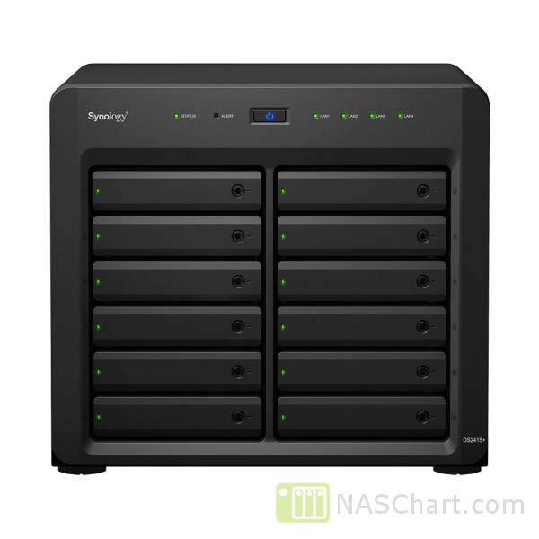 Synology DiskStation DS2415+ / DS2415P