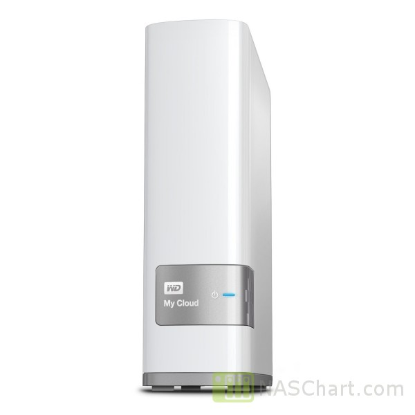 Western Digital My Cloud / MYCL