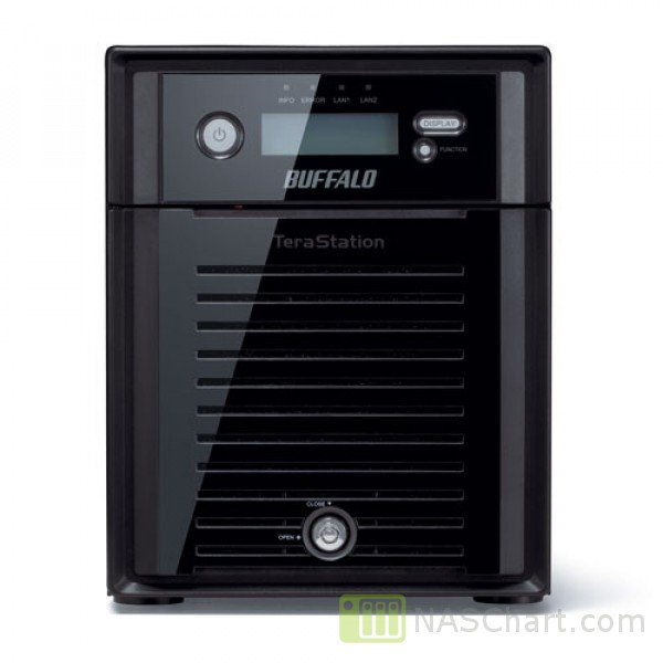 Buffalo TeraStation 5400DN (2015) NAS specifications