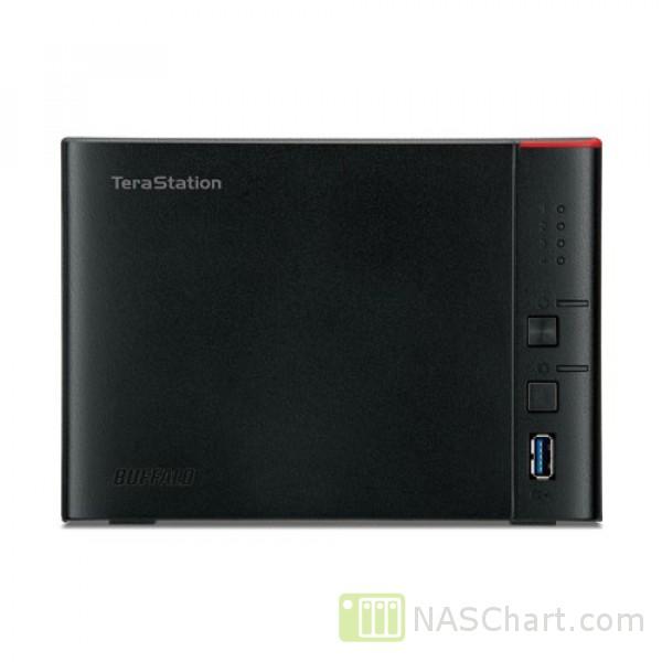 Buffalo TeraStation 1400 (2014) NAS specifications